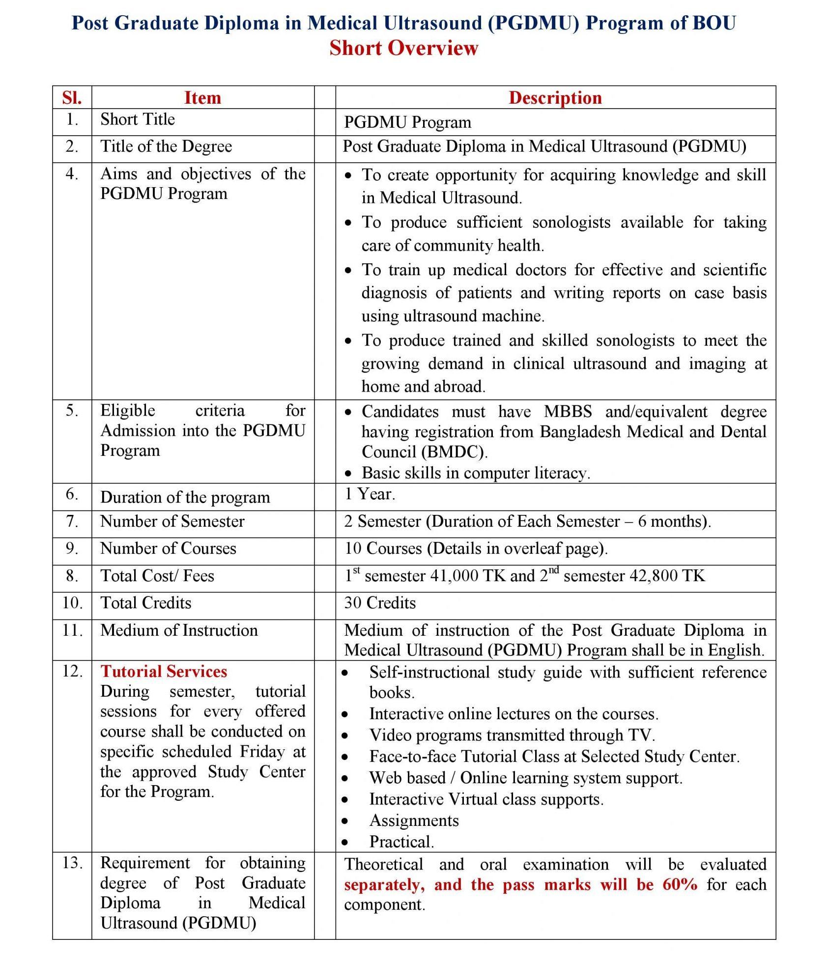 BOU PGDMU Admission Circular 2021 2