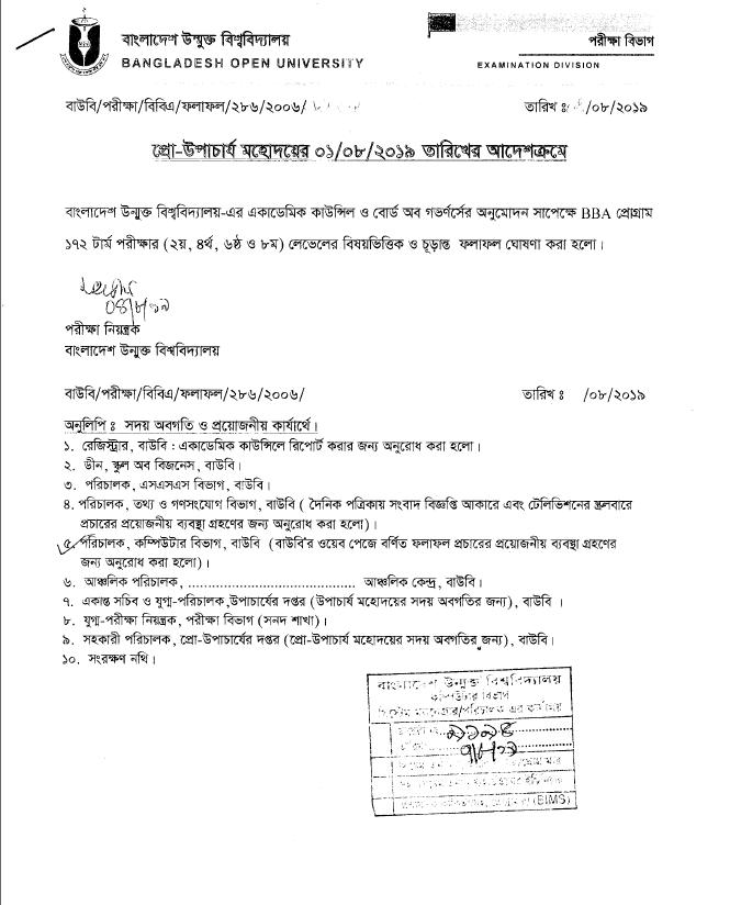 BOU BBA Exam Result 2020 | Bangladesh Open University BBA Exam Result 1