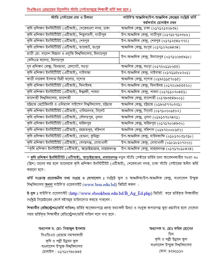 BOU BAgEd Admission notice PDF