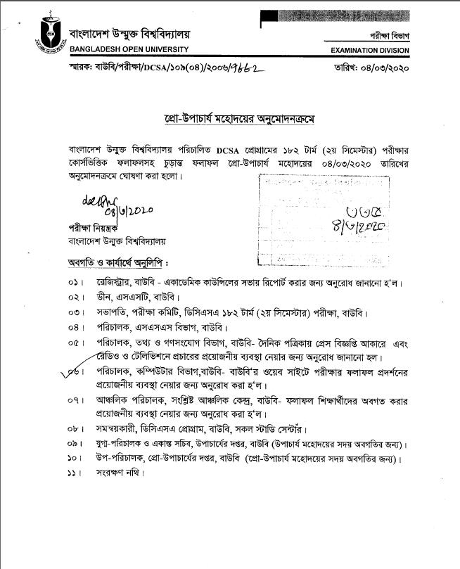 Bangladesh Open University DCSA Exam Result