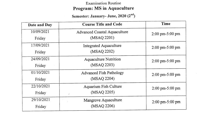 BOU MS Exam Routine 2021 2